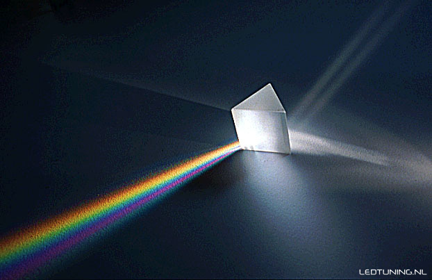 Color spectrum of white light falling through a prism
