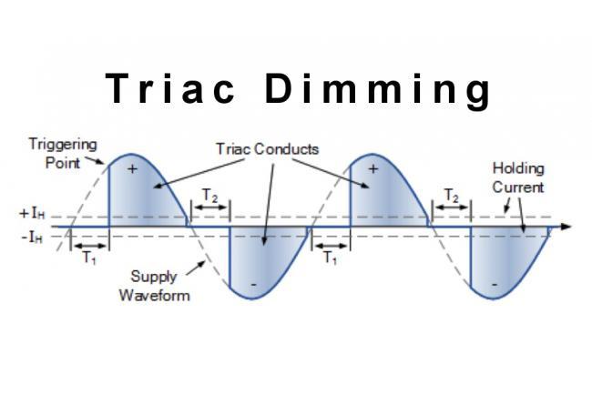 promo code 1a8b4 e41b7 Triac Dimmable LED-strip Power Supply 12V 6.2A 75W Waterproof